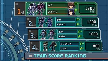 Score2