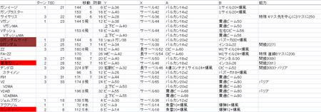 13_unit_02
