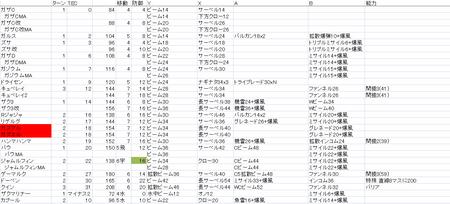 17_unit_06