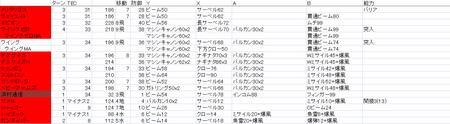 21_unit_10_2